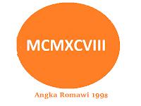 Angka Romawi 1998