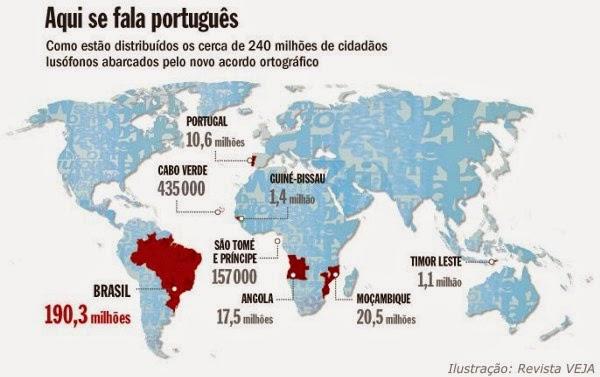 Português | História e Estrutura da Língua Portuguesa
