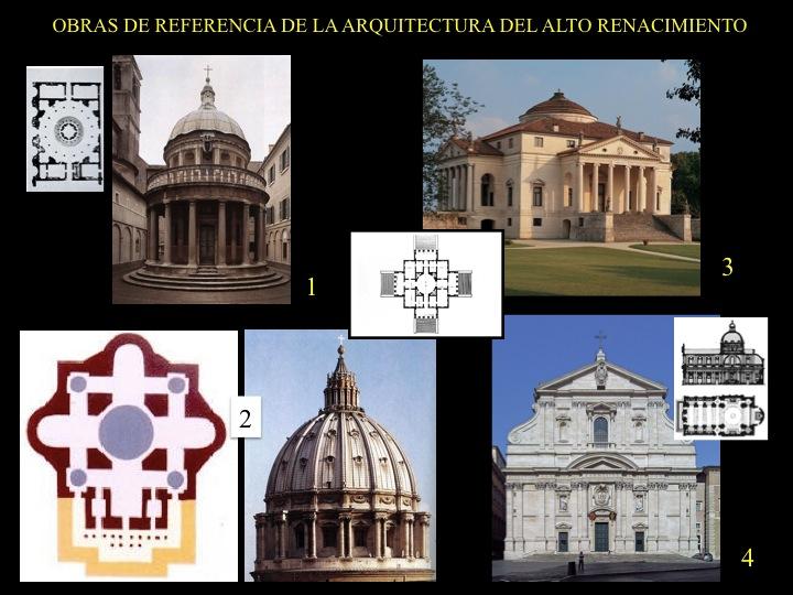 Historia del arte for Inicios de la arquitectura