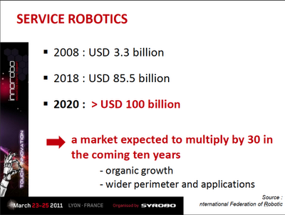 Dissecting the Controversy About the Robotics Industry - The