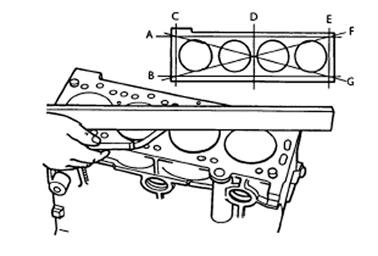 Cara Mudah Penggunaan Alat Ukur Tipe Mekanik Straight Edge Secara Tepat