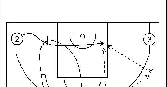 Pick'n'Roll. Resources for basketball coaches.: Toronto