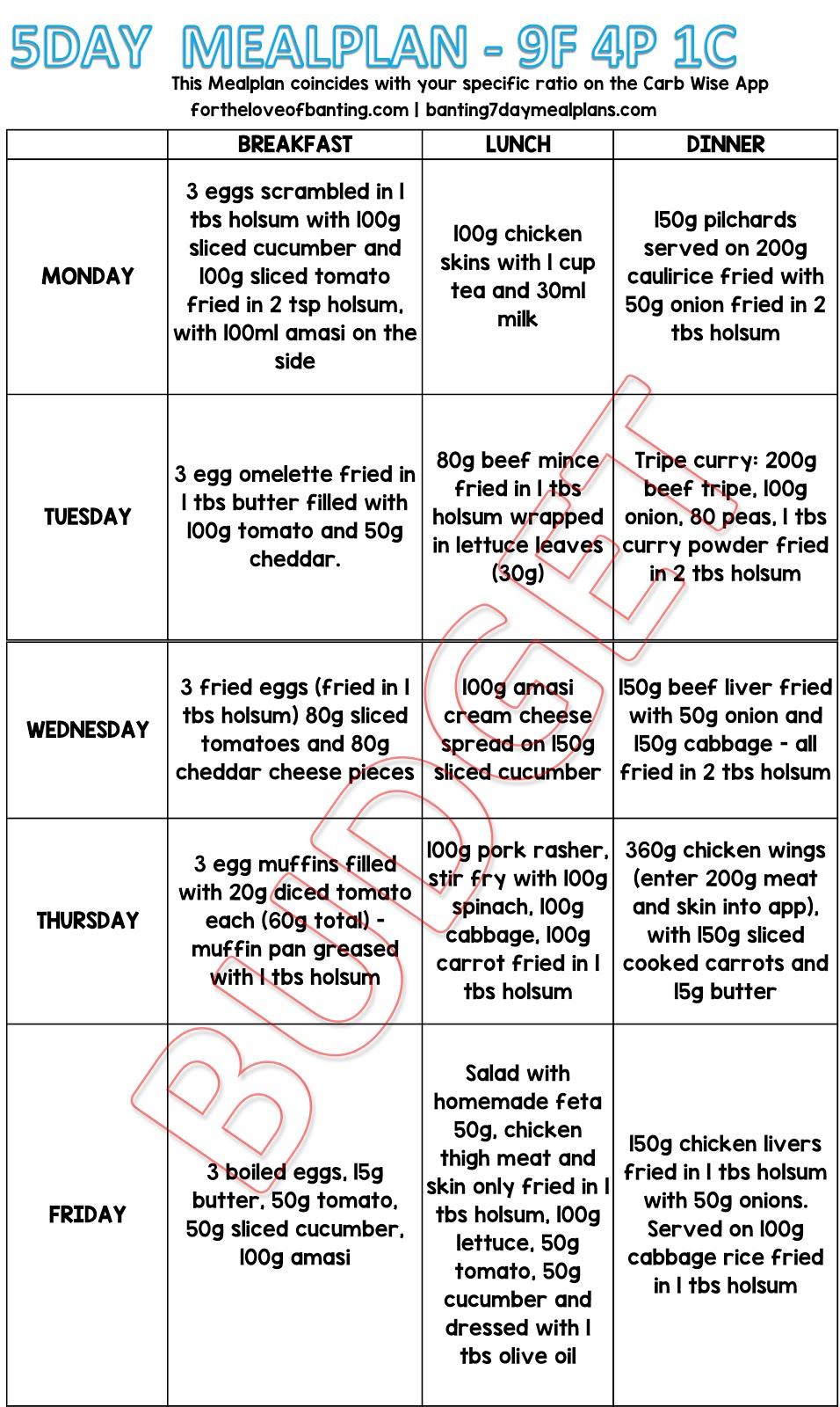 Carb Food List App