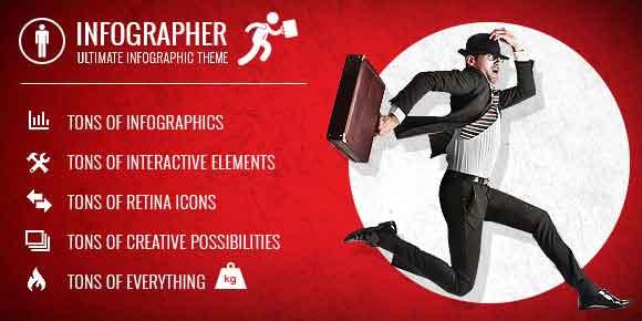 Infographer 1.9 WordPress Theme