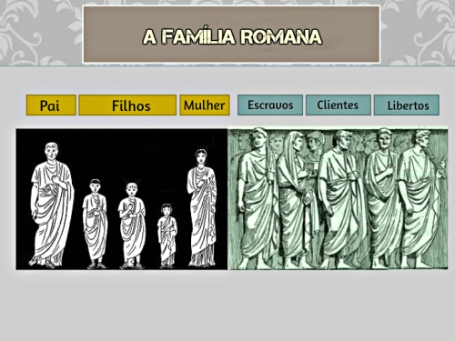 estrutura familiar romana.gif