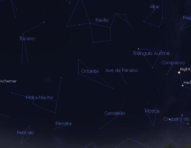 constelação octante - bandeira do Brasil