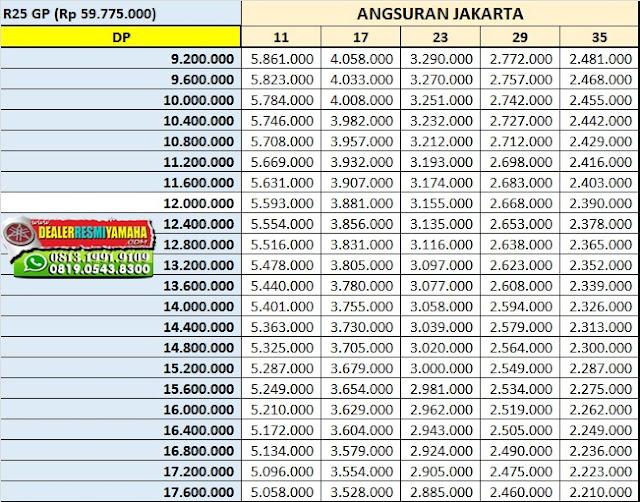 Simulasi Kredit Motor Yamaha R25 GP Movistar Terbaru 2019, Price List Yamaha, Harga Kredit Motor Yamaha, Tabel Harga, Cicilan Motor