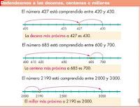 http://www.ceipjuanherreraalcausa.es/Recursosdidacticos/ANAYA%20DIGITAL/TERCERO/Matematicas/01_028_anitodas/aprox/index.html