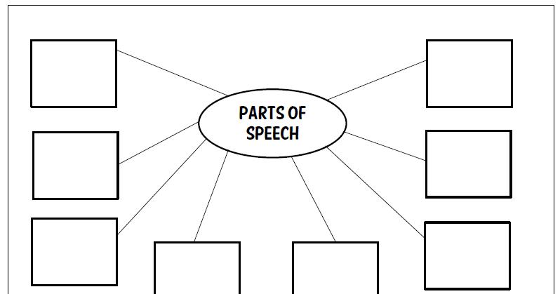 Parts of Speech Graphic Organizer ~ TJ Homeschooling