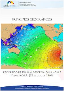Principios Geográficos