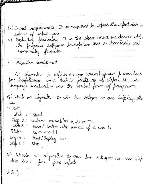 problem solving process examples