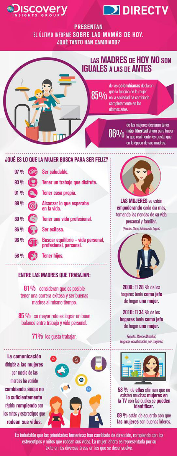 Infografía-evolución-mujer- Discovery-Insights