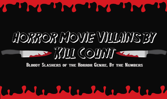 Horror Movie Kill Count