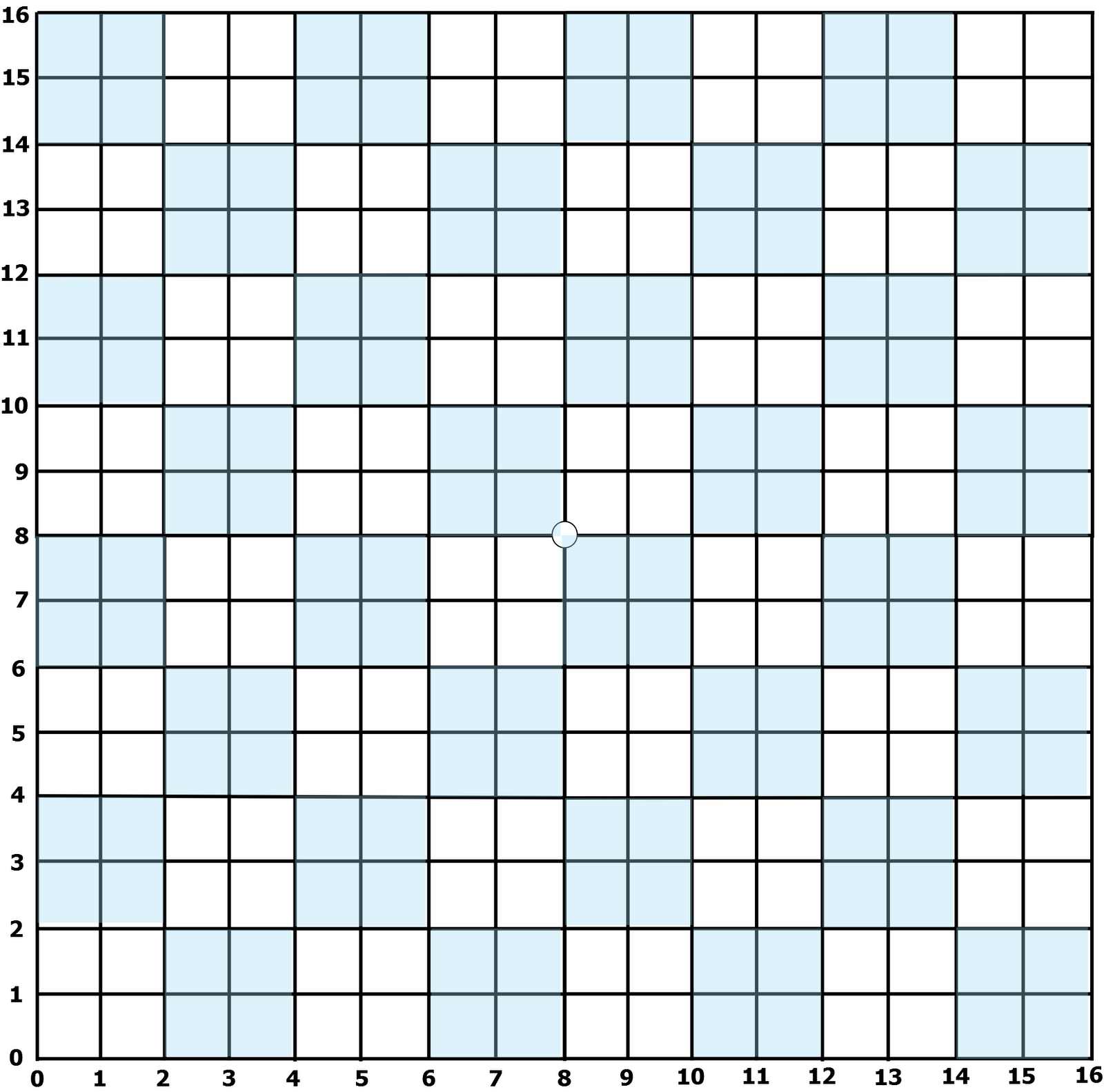 Search results for 5 x 5 coordinate plane calendar 2015 for Ipad grid template
