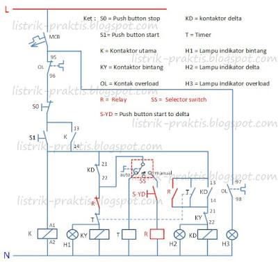 Rangkaian Star Delta Motor 3 Fasa Manual dan Auto Menggunakan PLC