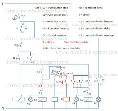 Wiring diagram star delta auto manual phase transformer rangkaian star delta motor 3 fasa manual dan auto menggunakan plc rh listrik praktis com auto electrical wiring diagram manual auto manual switch ccuart Images