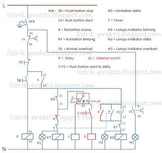 Diagram Kontrol pengasutan Y-D man-auto konvensional