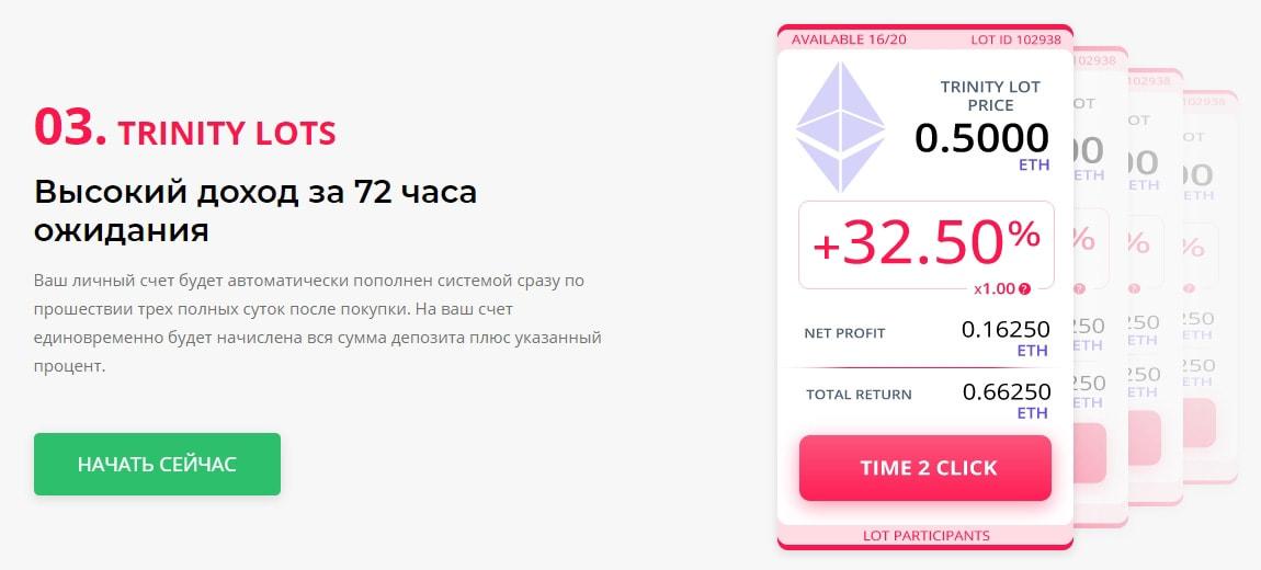 Инвестиционные планы Time2click 3