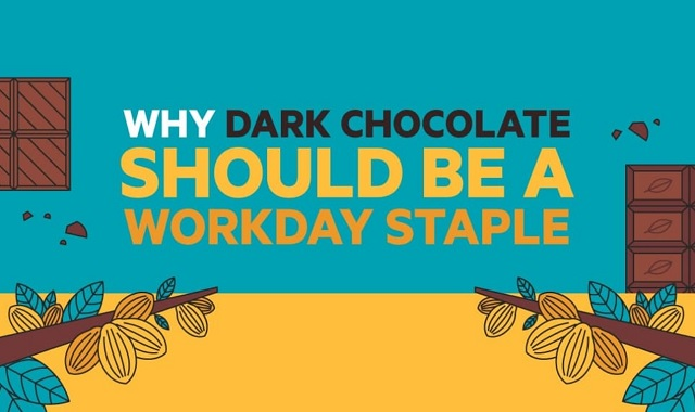 Why Dark Chocolate Should be a Workday Staple