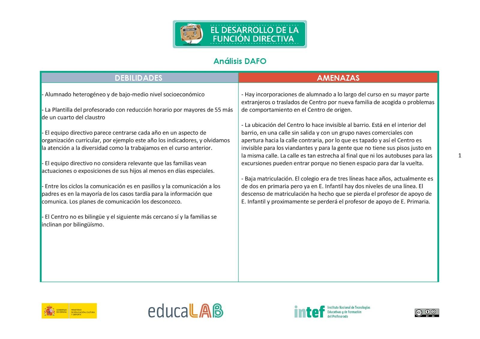 Contemporáneo Plantilla De Informe Diario Infantil Inspiración ...