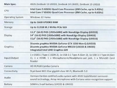 spesifikasi produk dari ASUS ZenBook