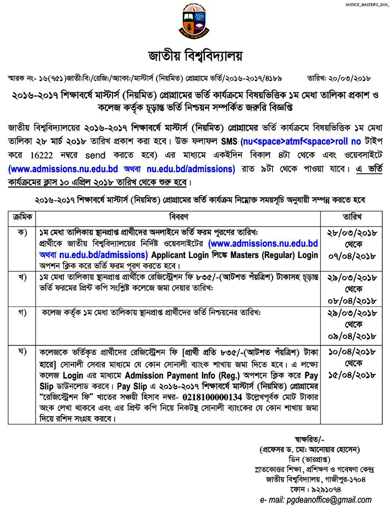 National University Masters Final Admission Result 2016-17