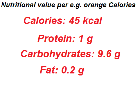 calories in orange
