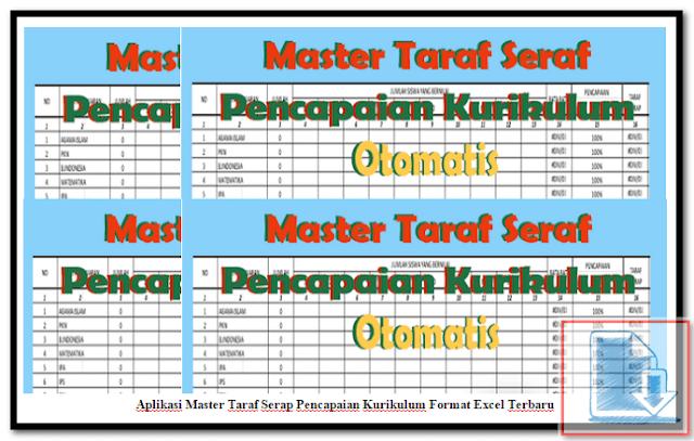 Master  Aplikasi Taraf Serap Pencapaian Kurikulum Format Excel.Xlsx
