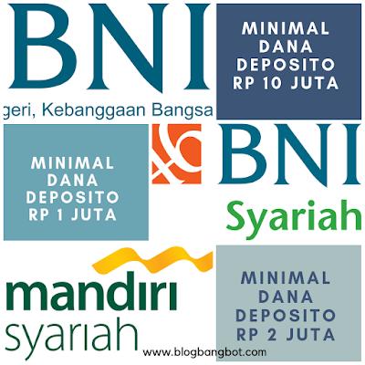 deposito bank