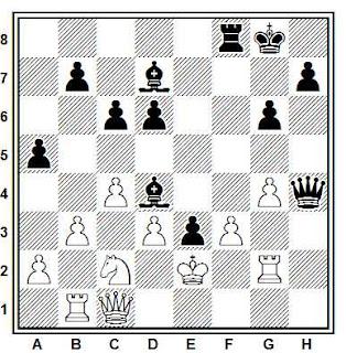 Problema ejercicio de ajedrez número 848: Bellón - Smejkal (Siegen, 1970)
