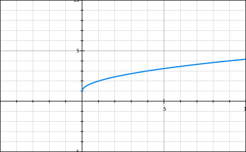Mathematics Around The World [Math Go Go Go!]: January 2013