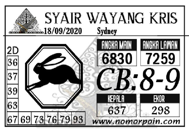 Kode syair Hongkong Sabtu 19 September 2020 195