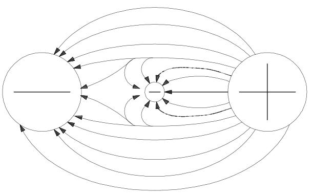 Diferencia de potencial entre dos cuerpos cargados