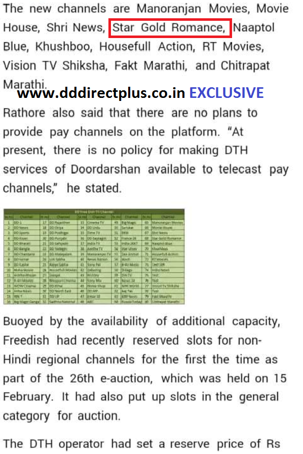 Star Gold Romance to be added on DD Free Dish - Sources | DD
