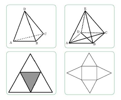 Kunci Jawaban Tematik Tema 5 Kelas 6 Halaman 107, 108, 110, 111, 112 Kurikulum 2013
