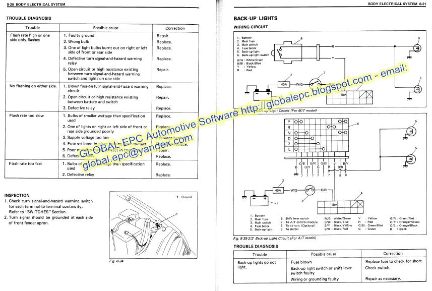 Auto Moto Repair Manuals  Suzuki Swift Gti 1300 Workshop