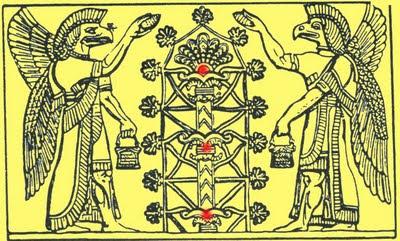 https://3.bp.blogspot.com/-4X2Q84Yw87I/UD2oovYj3cI/AAAAAAAABmg/8SuFpX-Er7s/s400/anunnakis+egipicio.jpg
