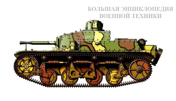 Легкий британский (английский) танк Auto-mitrailleuse de reconnaissance AMR 35