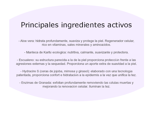 lista de principios activos de la mascarilla cattier
