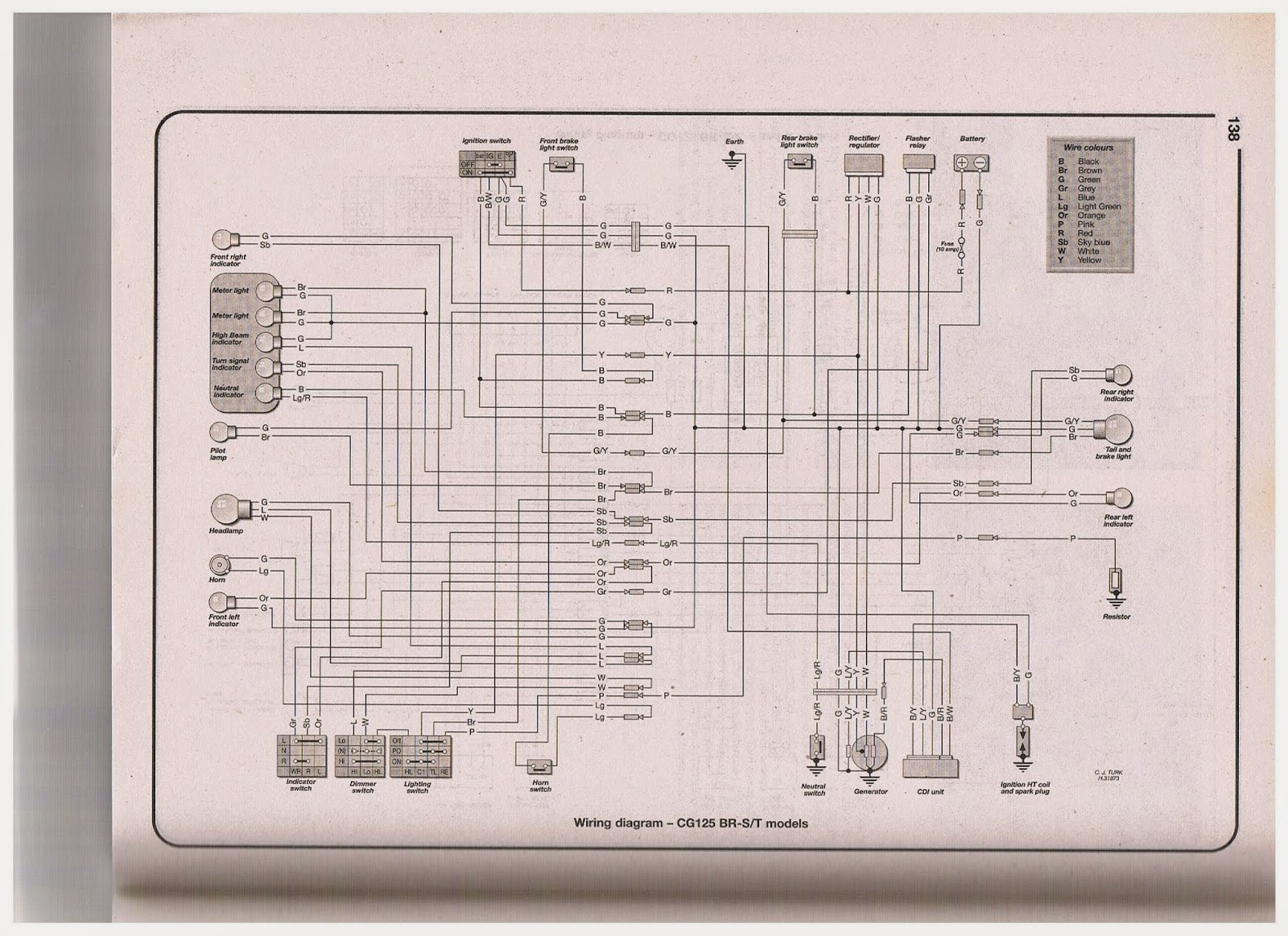 1974 Honda Ct70 Wiring Diagram Library Clymer Electrical Cg 125