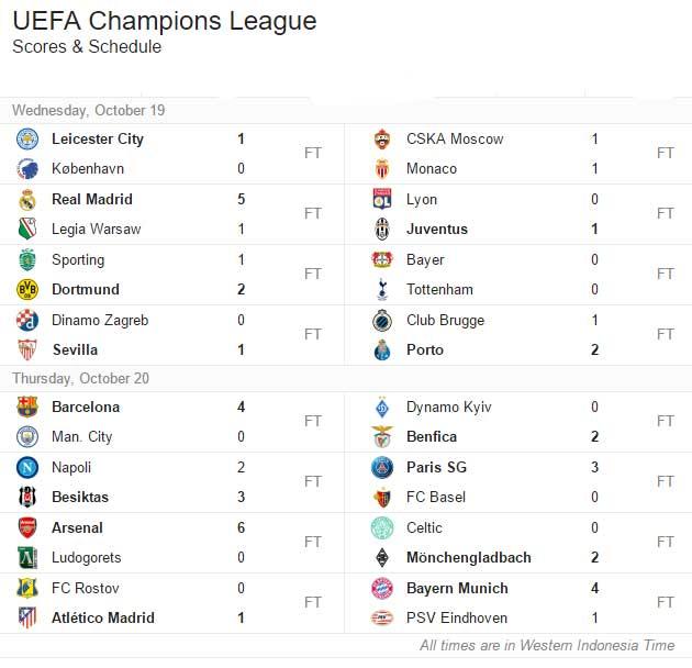 Hasil Liga Champions 19, 20 Oktober 2016