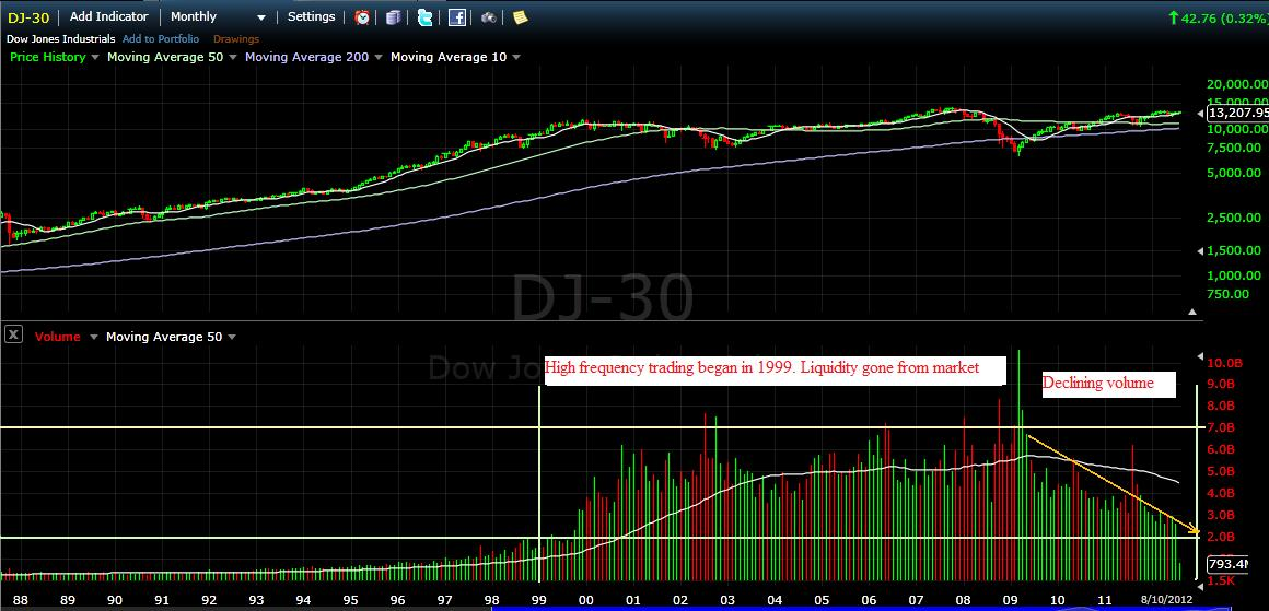 Premarket Trading Ideas Fda Calendar And Stockchart Analysis