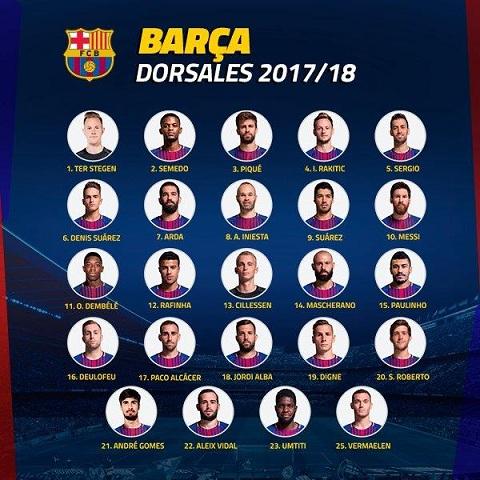 Barcelona công bố số áo cầu thủ mùa giải 2018/19