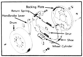 repair-manuals: Ford Courier 1977 Brake Repair Guide