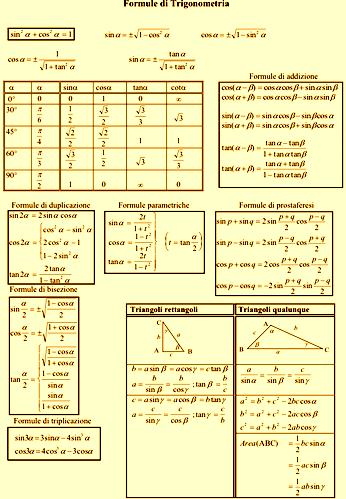 Book Di Matematica Fisica Di Francesco Petracca Classe 4l