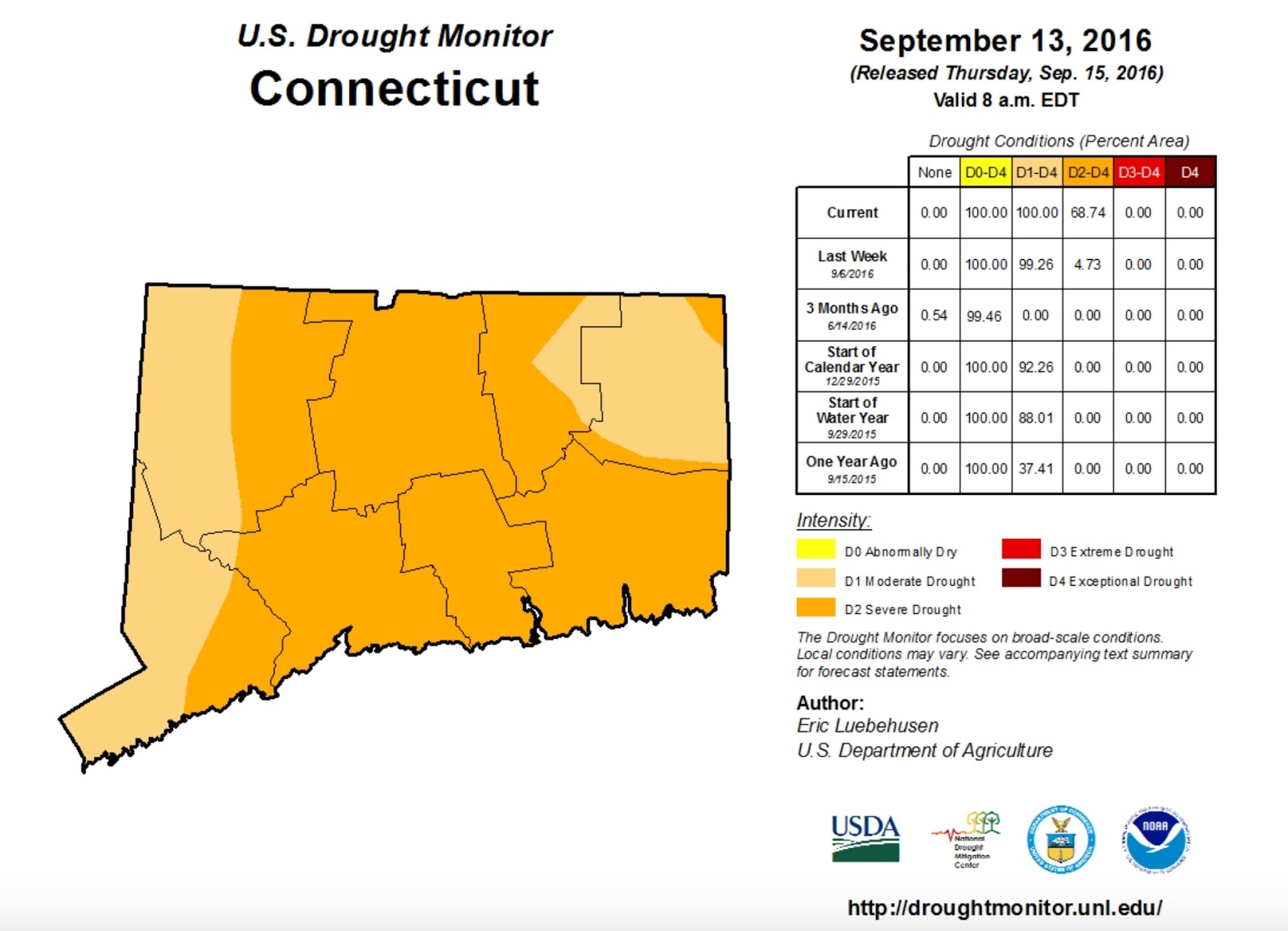 been a really dry year in connecticut and the united states drought monitor website shows our region of connecticut to be in the severe drought zone