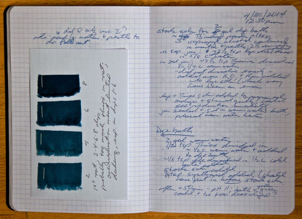 Momiji Studio The Lab Notebook