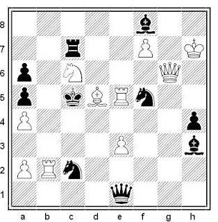 Problema de mate en 2 compuesto por Karl A. K. Larsen (1º Premio, 1° T.T. Dutch East Indies Chess Association, 1924)