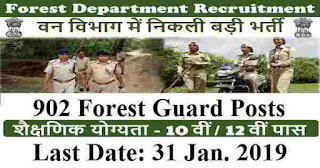 Forest Department Recruitment 2019