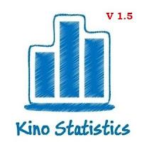 http://www.greekapps.info/2015/10/kino-statistics.html#greekapps